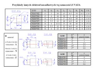 Elektrody nasadkowe firmy LUVATA